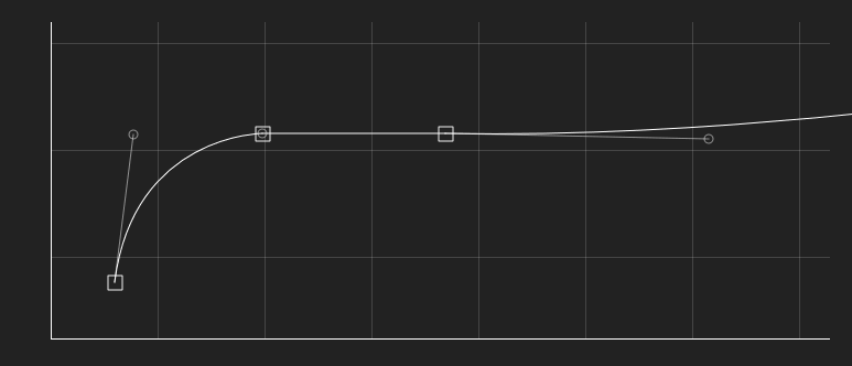 Bezier curve for controlling fps in slowmoVideo